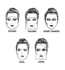 oval face this is the equivilant to an hourgl body shape every makeup style tries to create the illusion of having an oval face you will know if you