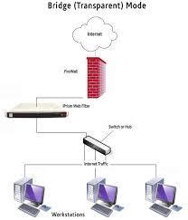 3m intercom d20 wiring diagram wiring diagram schematics aiphone intercom wiring diagram wiring diagrams schematics ideas