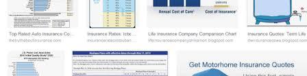Auto Insurance Company Comparison Chart Auto Ins Quotes Comparison