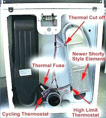 roper dryer fuse diagram wiring diagram roper dryer fuse diagram wiring diagram user roper dryer wiring diagram dryer fuse diagram wiring diagram