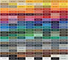 59 Unexpected Ral Chart Colours