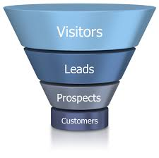 online sales business plan mlm business plan attract the right people for your mlm business