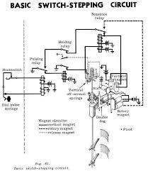 professor mark csele telephone switches strowger circuitry