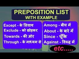 Preposition Chart In Hindi Prepositions Learn English In Hindi Grammar Conversation