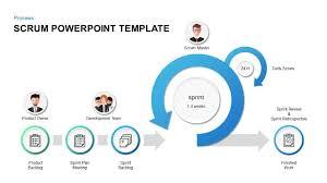 Scrum Powerpoint Template And Keynote Diagram Slidebazaar Com