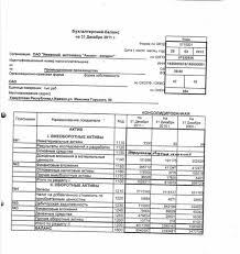Содержание и порядок составления бухгалтерского баланса анализ  Бухгалтерский баланс ОАО Аксион холдинг на 31 декабря 2011 г