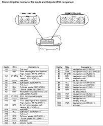 2005 honda crv stereo wiring diagram wiring diagrams schematic honda crv stereo wiring wiring diagram online 2000 honda civic wiring diagrams automotive 2005 honda cr