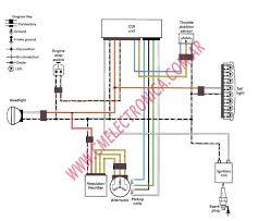 wiring diagram 2000 suzuki drz400s diy enthusiasts wiring diagrams \u2022 2001 drz 400 wiring diagram at Drz 400 Wiring Diagram