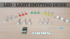 Physics Project On Light Emitting Diodes Led Light Emitting Diode Basics Types And Characteristics