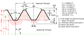 Iso Metric Thread Chart 27 Valid Stud Thread Chart