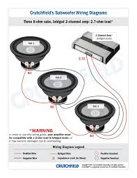 car sub wiring car image wiring diagram memphis car audio amplifier wiring diagrams jodebal com on car sub wiring