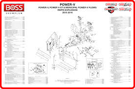 boss bv9366b wiring diagram polaris trail boss wiring diagram boss plow 11 pin wiring diagram at Boss Plow Wiring Harness Diagram