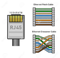 rj45 wire diagram wiring wiring diagram for rj45 socket extraordinary wiring diagram rj45 wall plate cat5 socket for jacks connector cable jack clipsal cat5e 970x939