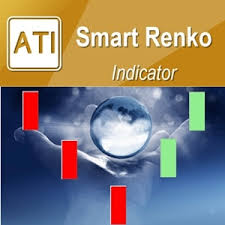 Renko Charts Mt5 Advanced Renko Charts Indicator For Metatrader Mt4 Mt5