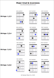 Major Triad Inversions Discover Guitar Online Learn To