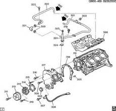 similiar pontiac 3 1 engine diagram keywords liter engine diagram as well 2003 buick century 3 1 v6 engine