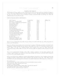 Consulting Contract Template Free Download Standard Consulting Agreement Template Freelance Consultant