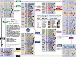 Aden S Renkei Chart