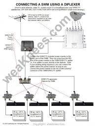 complex swm lnb wiring diagram 467 complex swm lnb wiring diagram directv swm wiring diagrams and on swm wiring diagram