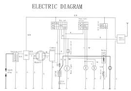 loncin 250cc 4 wheeler wiring diagram loncin automotive wiring electric diagram