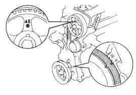 2002 dodge intrepid fuse box diagram on 2002 images free download 2002 Chrysler Pt Cruiser Fuse Box Diagram toyota corolla timing marks dodge ram alternator wiring diagram 2003 chrysler pt cruiser fuse box diagram 2003 PT Cruiser Fuse Diagram