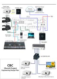 av maintenance services contact us 202 830 6083 Car Audio System Wiring Diagram at Av System Wiring Diagram