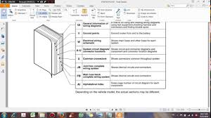 wiring diagram ford everest wiring image wiring wiring diagram ford everest lhd wiring diagrams automotive on wiring diagram ford everest