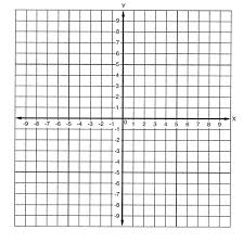 Save On Discount Bienfang 10 X 10 Grid Graph Paper Pad More