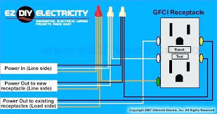 cooper gfci outlet switch wiring diagram wall michaelhannan co cooper gfci outlet switch wiring diagram wire plug schematic