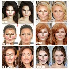 image image result for contouring for diffe face shapes
