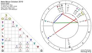 New Moon Chart New Moon October 2019 Shock Treatment Astrology King