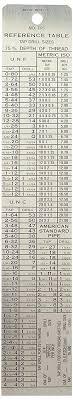 Helicoil Size Chart Sti Tap Drill Chart Bedowntowndaytona Com