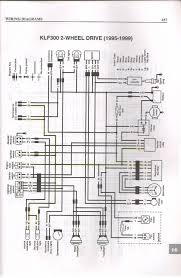 bayou 300 wiring diagram for wiring diagrams best troubleshooting repairing a kawasaki bayou klf300 atv electrical bayou 220 wiring schematic bayou 300 wiring diagram for