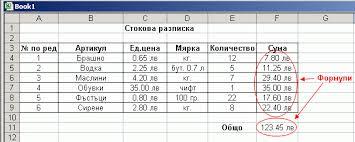 Упражнения по excel Реферат от Информационни технологии  Задача 3 Да се създаде следната таблица на excel