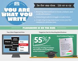 MLA   In text Citations  Works Cited  EasyBib   Extended Essay     SP ZOZ   ukowo essay chicago style annotated bibliography example chicago style Pinterest  Easybib Free Bibliography Generator Mla Apa Chicago yadbw com