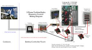 three phase turbine hookup Three Phase Wiring Three Phase Wiring #15 three phase wiring diagram