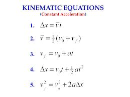 kinematic equations list jennarocca