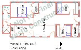 Vastu Shastra Home Design And Plans   Home FunkeyOutstanding Vastu House Plan East x · kB · gif