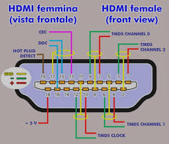 pictures home theater wiring diagram hdmi and stereo blurts me 5.1 surround sound wiring diagram awesome home theater wiring diagram hdmi