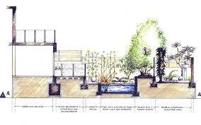 Small Picture Garden Design Courses Garden ideas and garden design