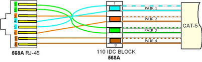 ethernet punch down block wiring wiring info \u2022 110 punch down block wiring diagram ethernet punch down block wiring