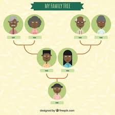 photo family tree template family tree template vector free download