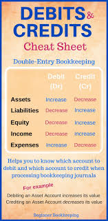 Accounting Debits And Credits Chart Debits And Credits