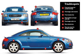 Audi Tt Mk1 Buyers Guide What To Pay And What To Look