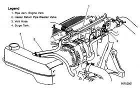 2005 chevy aveo engine diagram coolant house wiring diagram symbols \u2022 2004 Aveo Belt Layout 1996 pontiac sunfire coolant leak 1996 pontiac sunfire 4 cyl two rh 2carpros com 2010 chevy aveo engine diagram 2005 chevy aveo engine problems