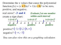 How To Make A Sign Chart Definition Of A Polynomial Inequality Ppt Download