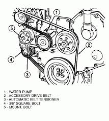 Dodge 4 7 engine diagram diagram dodge ram 1500 serpentine belt diagram