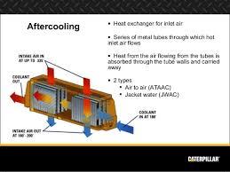 engine systems diesel engine analyst part  engine load 53
