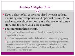 Help with homework online chat essay on reality tv A chat with Math homework help Intern     Formation Department   Home