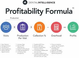 Dental Intelligence Blog Articles For Business Minded